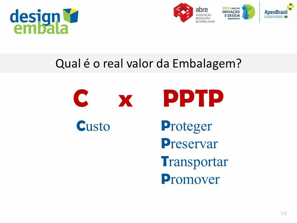 C x PPTP P roteger P reservar T ransportar P romover C usto Qual é o real valor da Embalagem? 19