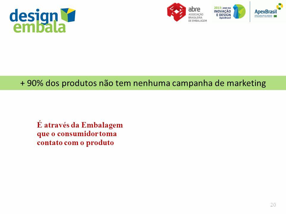 + 90% dos produtos não tem nenhuma campanha de marketing É através da Embalagem que o consumidor toma contato com o produto 20