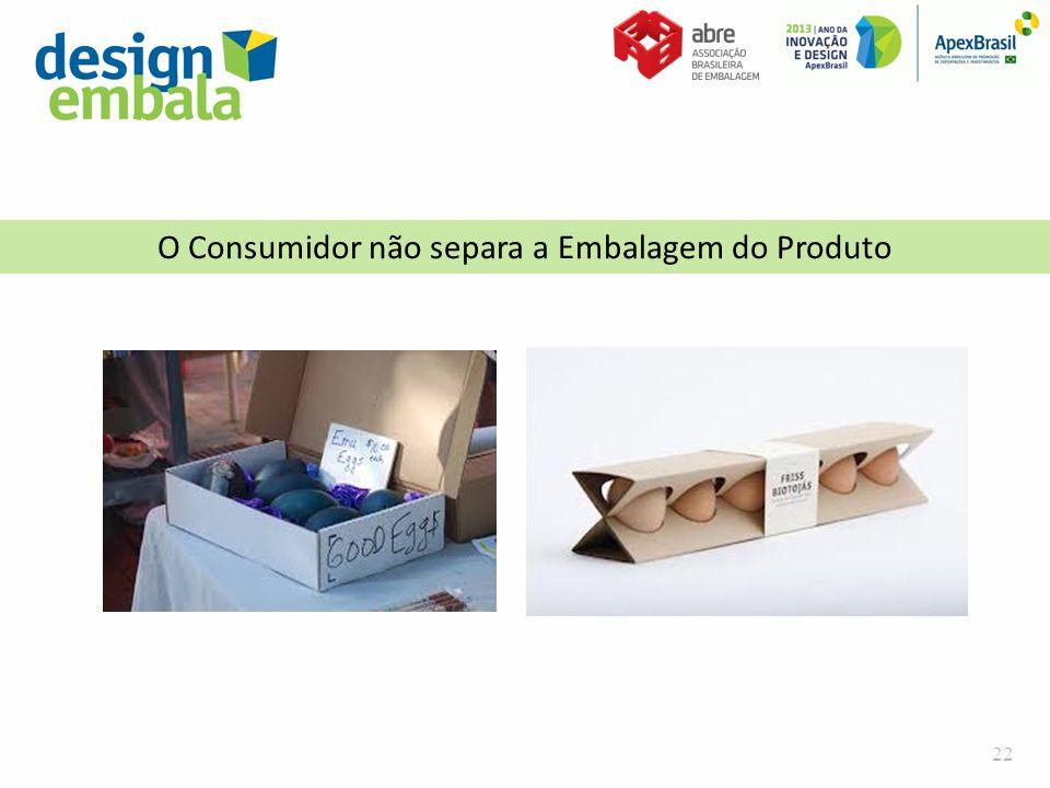 O Consumidor não separa a Embalagem do Produto 22