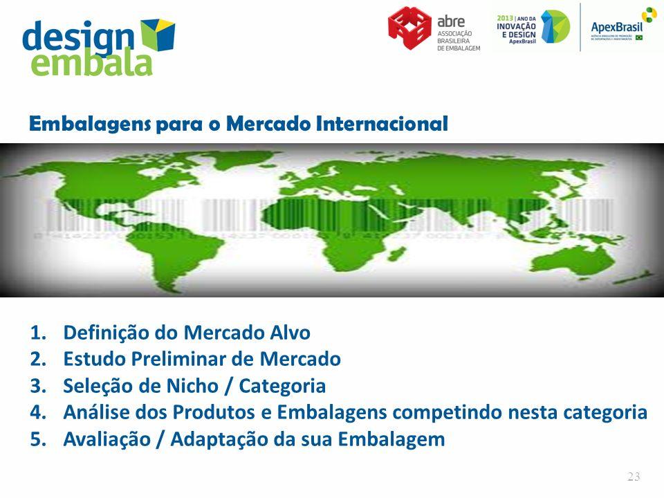 Embalagens para o Mercado Internacional 1.Definição do Mercado Alvo 2.Estudo Preliminar de Mercado 3.Seleção de Nicho / Categoria 4.Análise dos Produt
