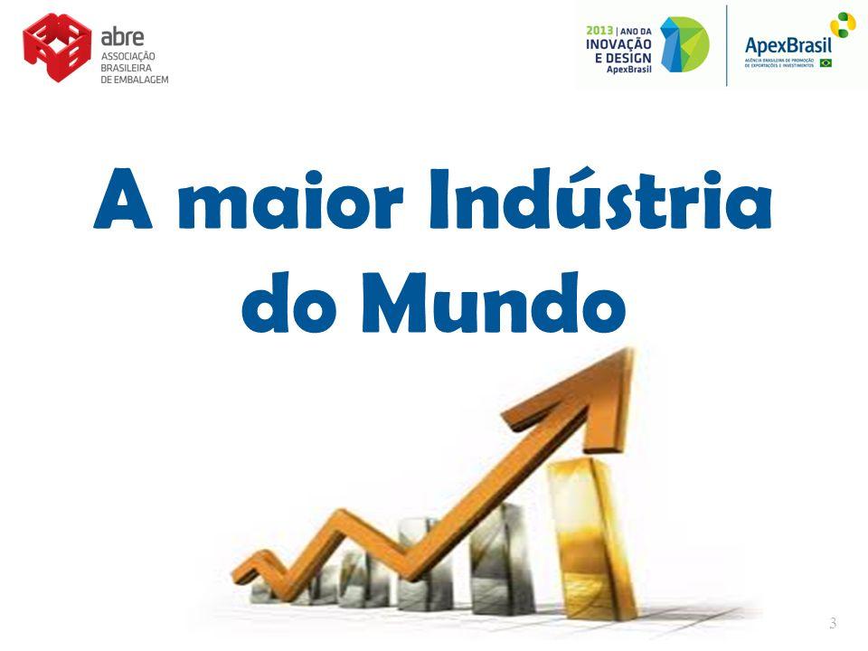 A maior Indústria do Mundo 3