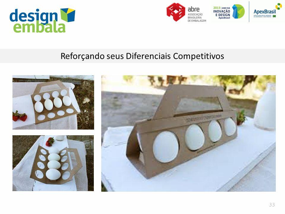 Reforçando seus Diferenciais Competitivos 33