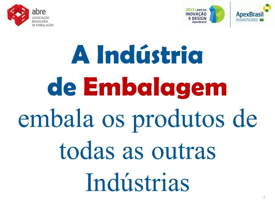 A Indústria de Embalagem embala os produtos de todas as outras Indústrias 4