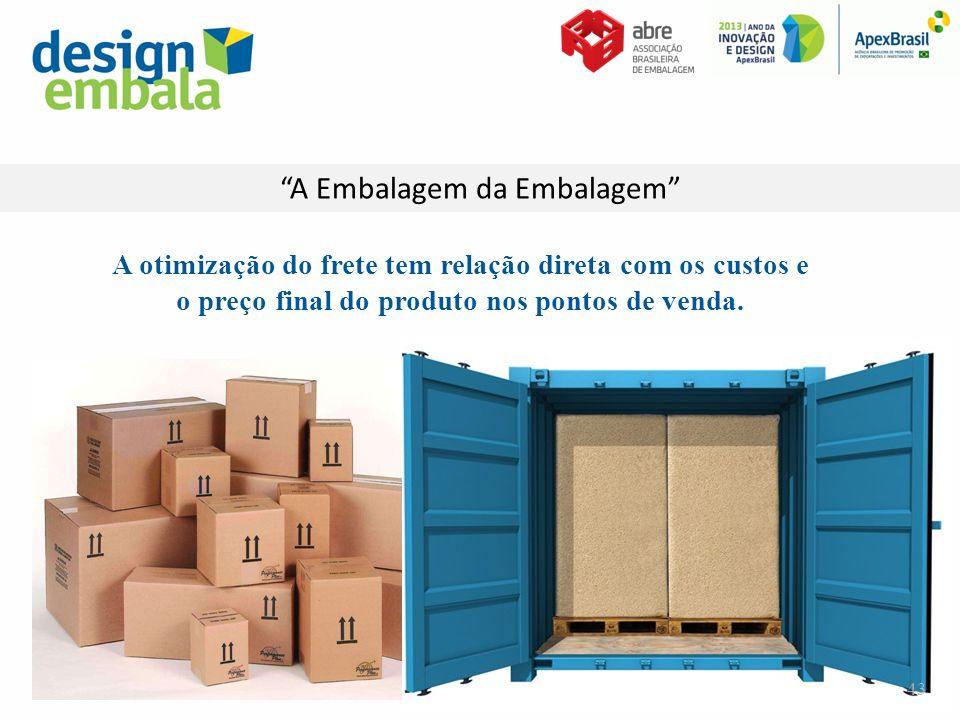 A Embalagem da Embalagem A otimização do frete tem relação direta com os custos e o preço final do produto nos pontos de venda. 43