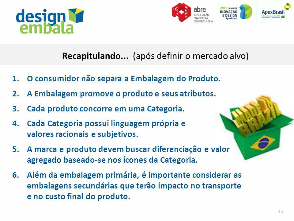 Recapitulando... (após definir o mercado alvo) 1.O consumidor não separa a Embalagem do Produto. 2.A Embalagem promove o produto e seus atributos. 3.C