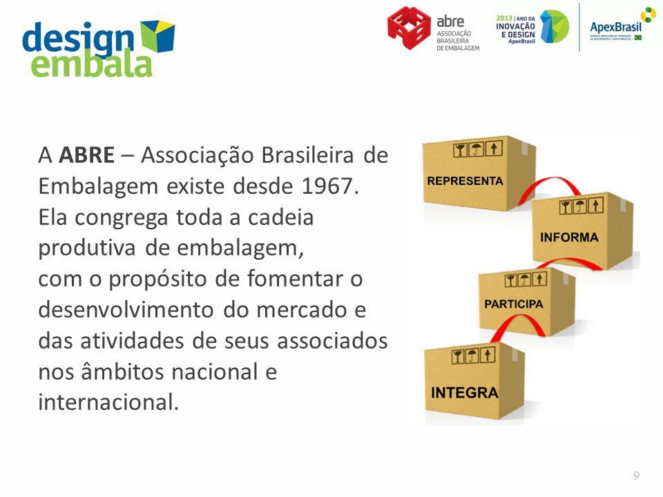 A ABRE – Associação Brasileira de Embalagem existe desde 1967. Ela congrega toda a cadeia produtiva de embalagem, com o propósito de fomentar o desenv