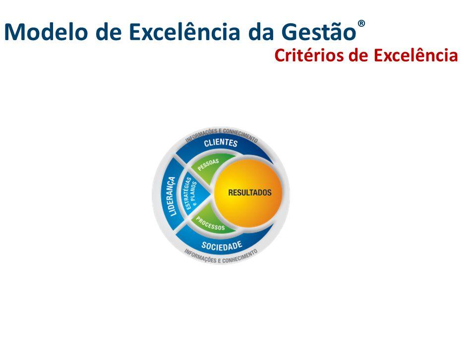 Modelo de Excelência da Gestão ® Critérios de Excelência