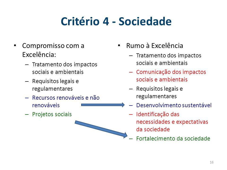 Critério 4 - Sociedade Compromisso com a Excelência: – Tratamento dos impactos sociais e ambientais – Requisitos legais e regulamentares – Recursos re