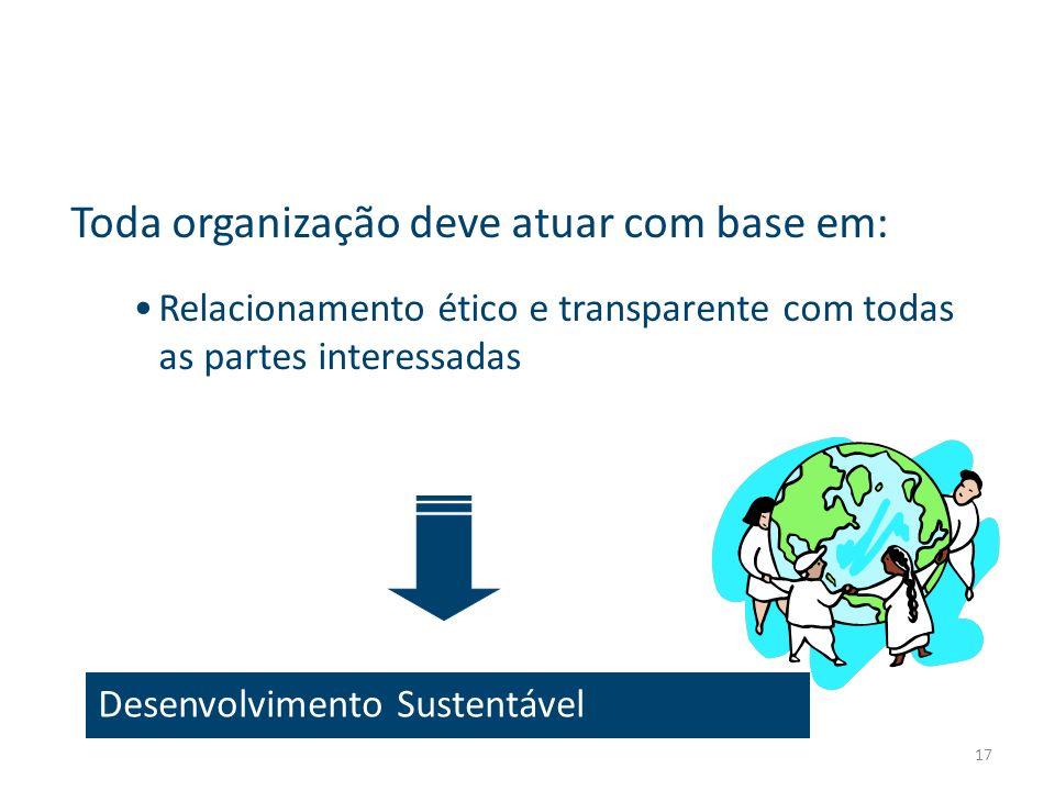 17 Toda organização deve atuar com base em: Relacionamento ético e transparente com todas as partes interessadas Desenvolvimento Sustentável