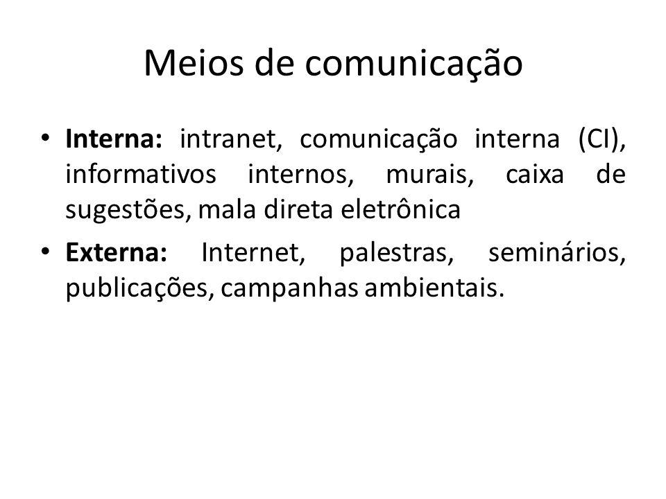 Meios de comunicação Interna: intranet, comunicação interna (CI), informativos internos, murais, caixa de sugestões, mala direta eletrônica Externa: I