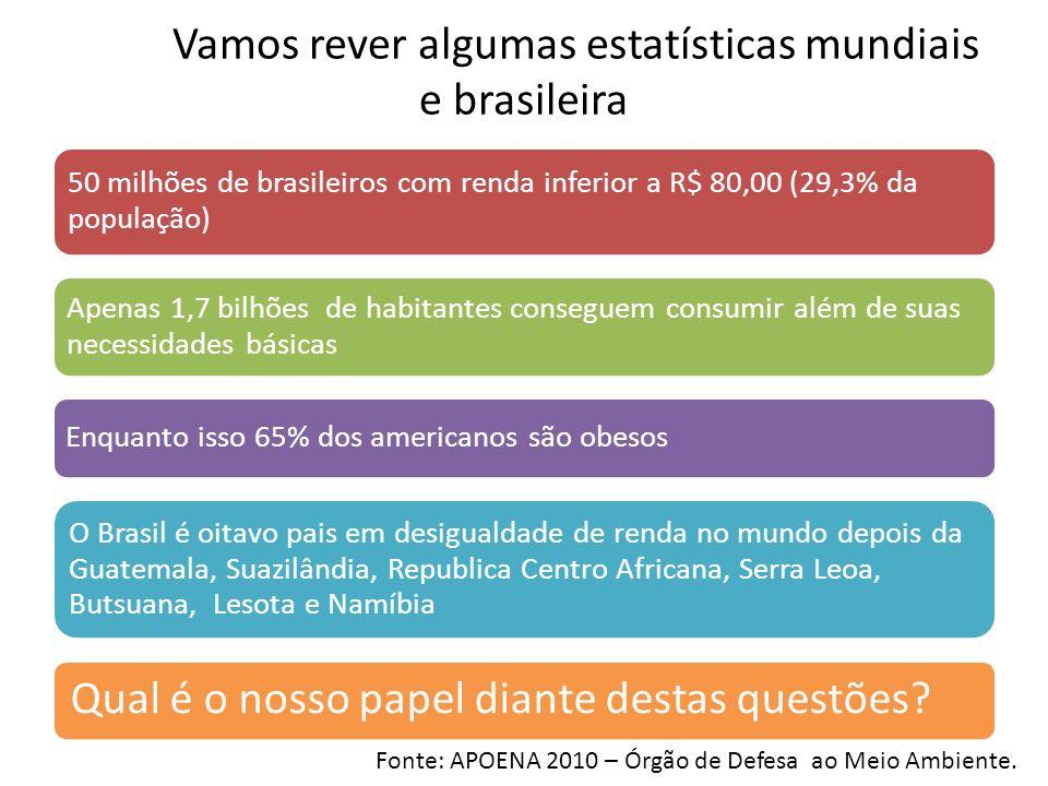 Vamos rever algumas estatísticas mundiais e brasileira 50 milhões de brasileiros com renda inferior a R$ 80,00 (29,3% da população) Apenas 1,7 bilhões