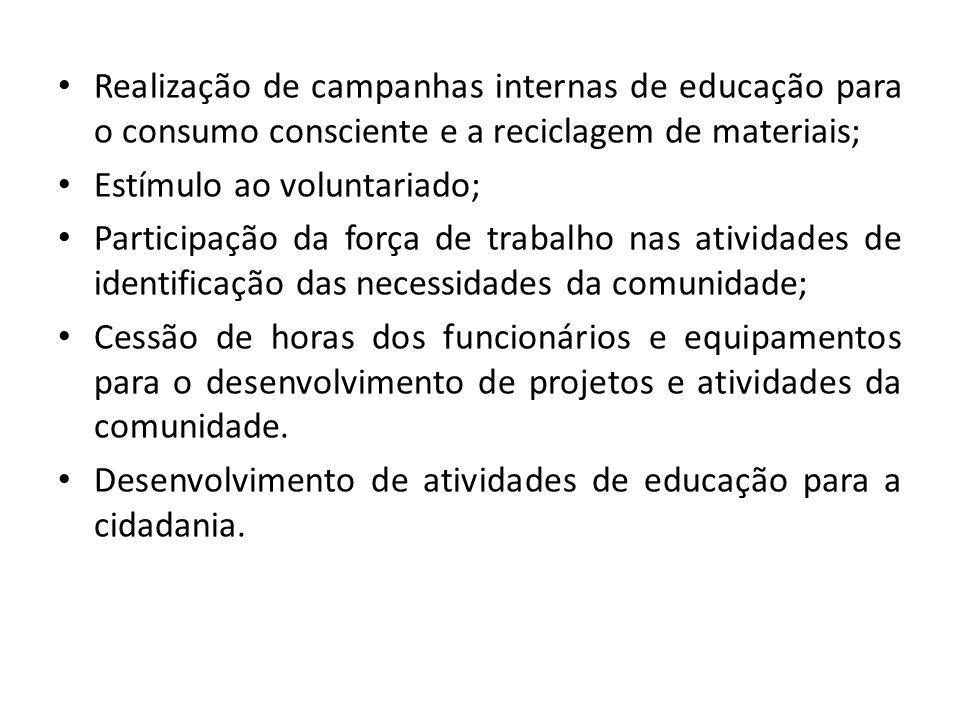 Realização de campanhas internas de educação para o consumo consciente e a reciclagem de materiais; Estímulo ao voluntariado; Participação da força de