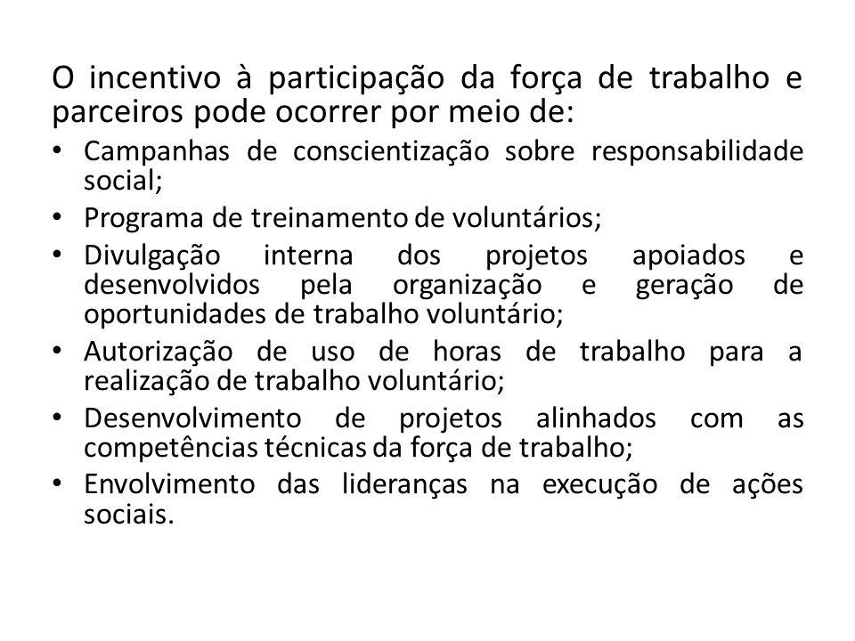 O incentivo à participação da força de trabalho e parceiros pode ocorrer por meio de: Campanhas de conscientização sobre responsabilidade social; Prog