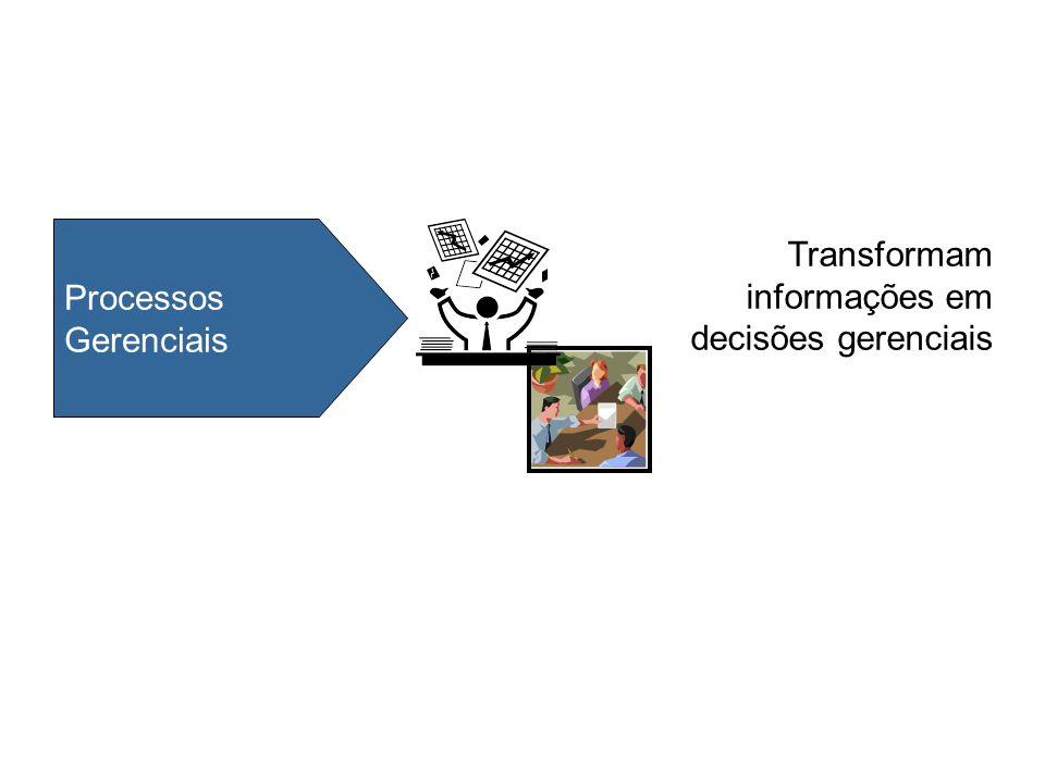 Responsabilidade social Pensamento Sistêmico Aprendizado organizacional Cultura de inovação Liderança e constância de propósitos Orientação por processos e informações Visão de futuro Geração de valor Valorização das pessoas Conhecimento sobre o cliente e o mercado Desenvolvimento de parcerias Fundamentos da Excelência