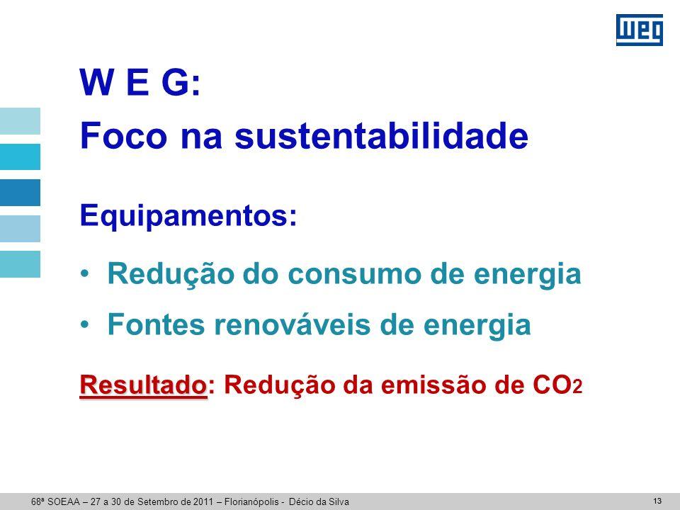 13 W E G: Foco na sustentabilidade Equipamentos: Redução do consumo de energia Fontes renováveis de energia Resultado Resultado: Redução da emissão de