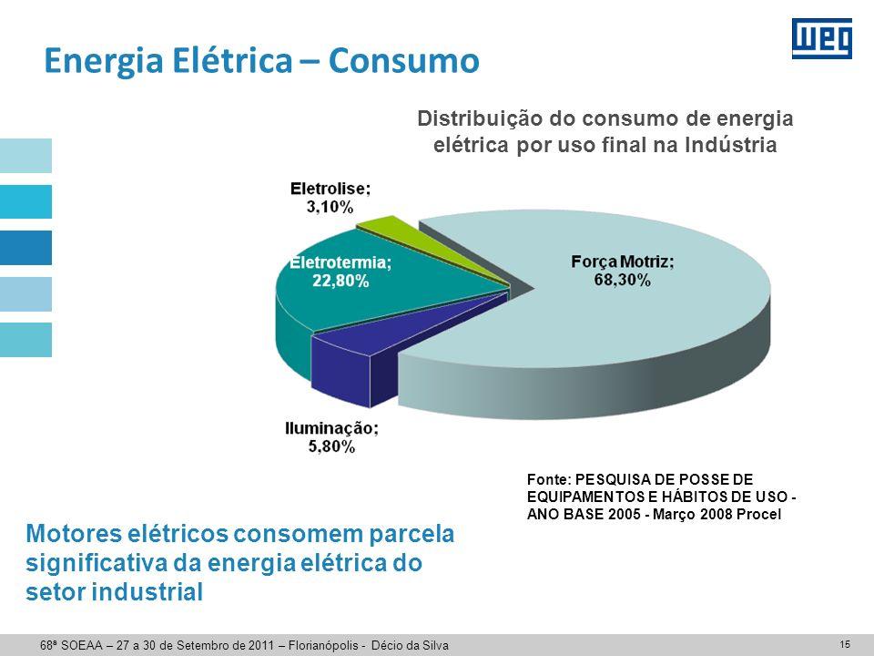 15 Distribuição do consumo de energia elétrica por uso final na Indústria Fonte: PESQUISA DE POSSE DE EQUIPAMENTOS E HÁBITOS DE USO - ANO BASE 2005 -