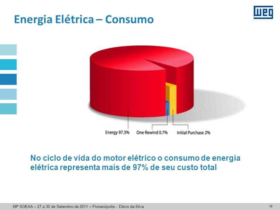 16 Energia Elétrica – Consumo No ciclo de vida do motor elétrico o consumo de energia elétrica representa mais de 97% de seu custo total 68ª SOEAA – 2