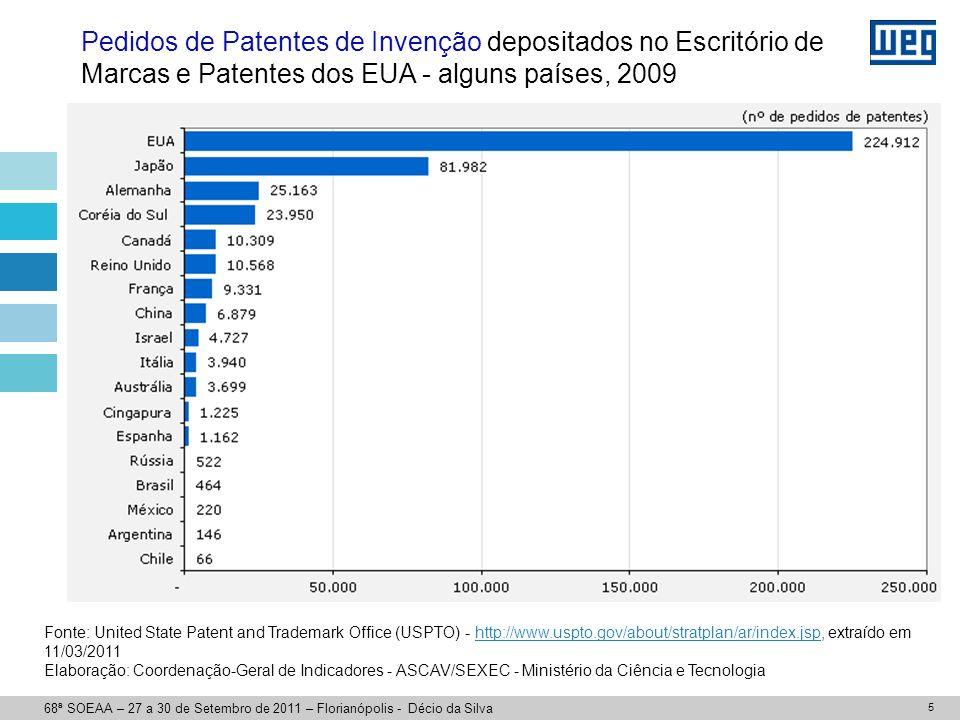 16 Energia Elétrica – Consumo No ciclo de vida do motor elétrico o consumo de energia elétrica representa mais de 97% de seu custo total 68ª SOEAA – 27 a 30 de Setembro de 2011 – Florianópolis - Décio da Silva