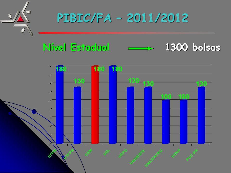 PIBIC/FA – 2011/2012 Nível Estadual 1300 bolsas Nível Estadual 1300 bolsas