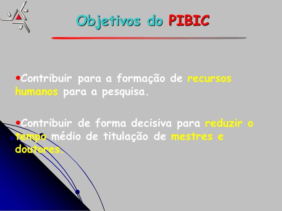 Objetivos do PIBIC Contribuir para a formação de recursos humanos para a pesquisa.