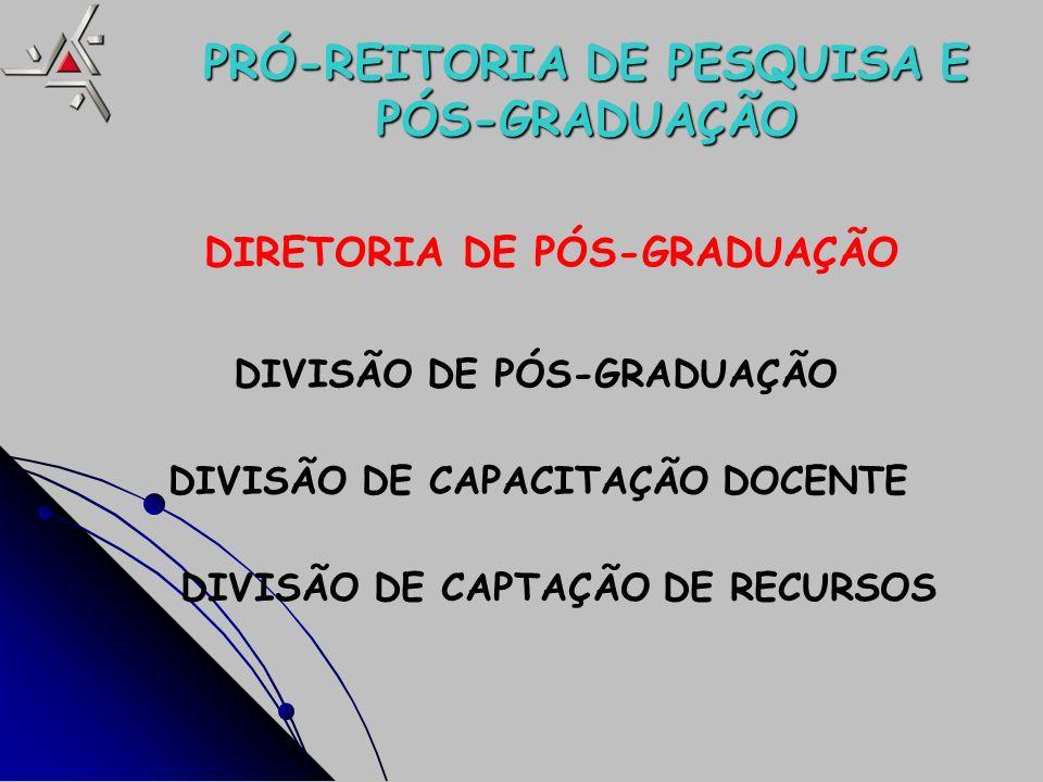 PRÓ-REITORIA DE PESQUISA E PÓS-GRADUAÇÃO DIVISÃO DE CAPACITAÇÃO DOCENTE DIRETORIA DE PÓS-GRADUAÇÃO DIVISÃO DE CAPTAÇÃO DE RECURSOS DIVISÃO DE PÓS-GRADUAÇÃO