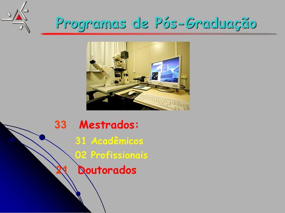33 Mestrados: 31 Acadêmicos 02 Profissionais 21 Doutorados Programas de Pós-Graduação