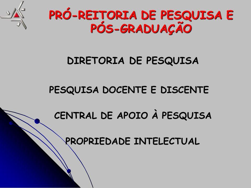 PRÓ-REITORIA DE PESQUISA E PÓS-GRADUAÇÃO CENTRAL DE APOIO À PESQUISA DIRETORIA DE PESQUISA PROPRIEDADE INTELECTUAL PESQUISA DOCENTE E DISCENTE