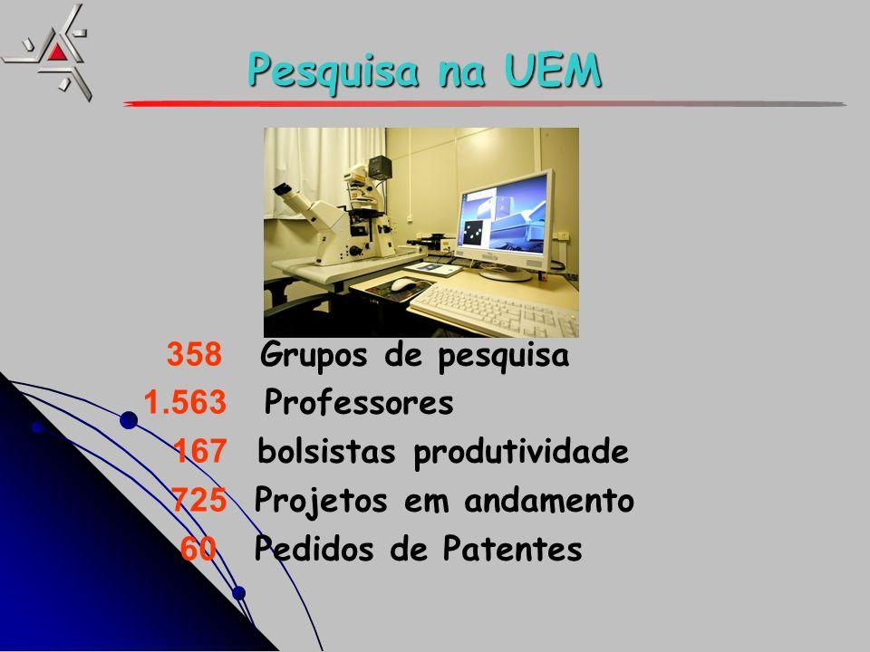 Programa Institucional de Bolsas de Iniciação Científica PIBIC/CNPq/Fundação Araucária-UEM Programa Institucional de Bolsas de Iniciação Científica PIBIC/CNPq/Fundação Araucária-UEM