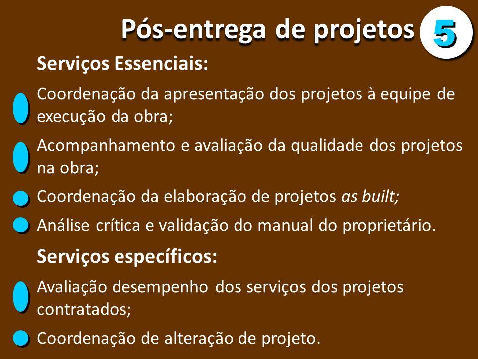 Pós-entrega de projetos 5 5 Serviços Essenciais: Coordenação da apresentação dos projetos à equipe de execução da obra; Acompanhamento e avaliação da
