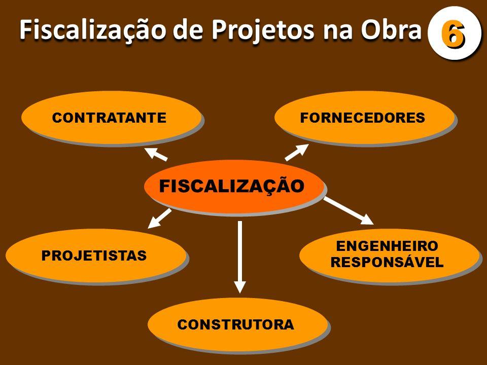 FISCALIZAÇÃO CONTRATANTEFORNECEDORES ENGENHEIRO RESPONSÁVEL PROJETISTAS CONSTRUTORA Fiscalização de Projetos na Obra 6 6