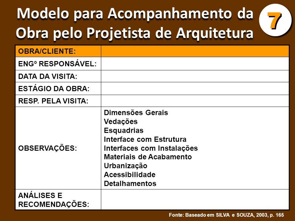 Modelo para Acompanhamento da Obra pelo Projetista de Arquitetura 7 7 ROTEIRO PARA ACOMPANHAMENTO DA OBRA PELO PROJETISTA DE ARQUITETURA Fonte: Basead