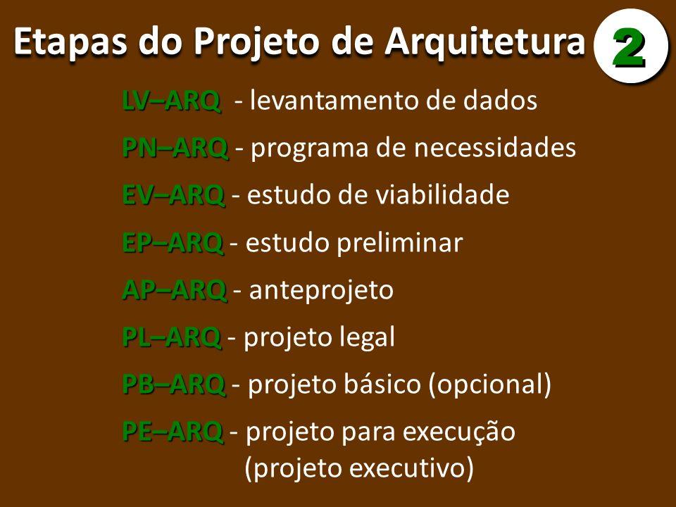 Etapas do Projeto de Arquitetura 2 2 LV–ARQ LV–ARQ - levantamento de dados PN–ARQ PN–ARQ - programa de necessidades EV–ARQ EV–ARQ - estudo de viabilid