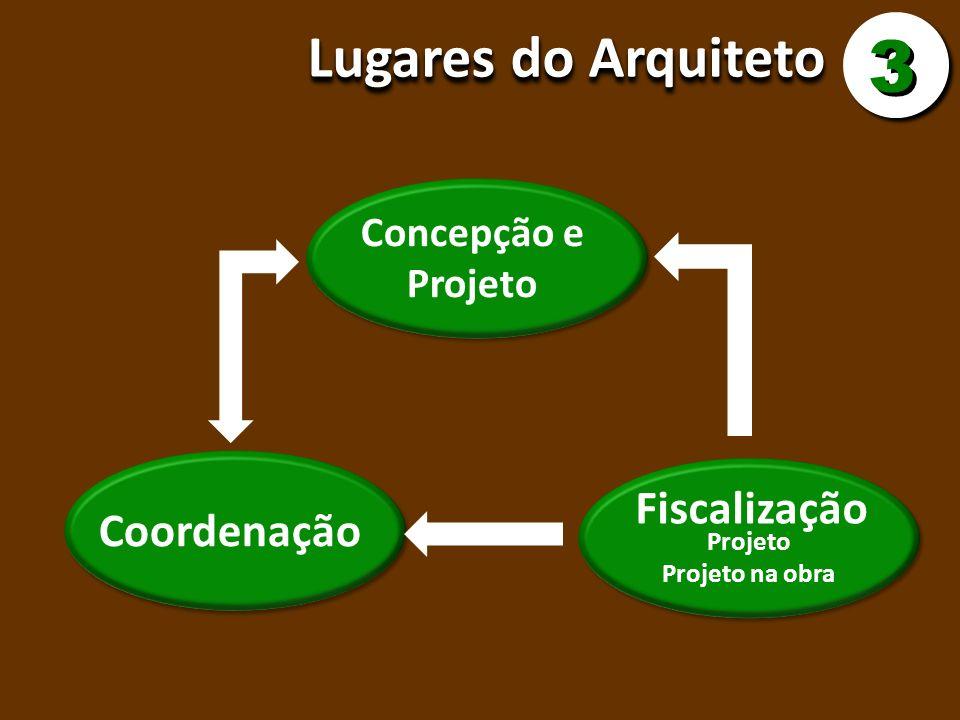 Lugares do Arquiteto 3 3 Concepção e Projeto Coordenação Fiscalização Projeto Projeto na obra