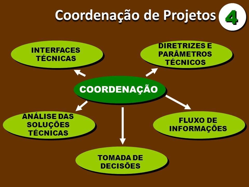 Coordenação de Projetos 4 4 COORDENAÇÃO INTERFACES TÉCNICAS DIRETRIZES E PARÂMETROS TÉCNICOS FLUXO DE INFORMAÇÕES ANÁLISE DAS SOLUÇÕES TÉCNICAS TOMADA