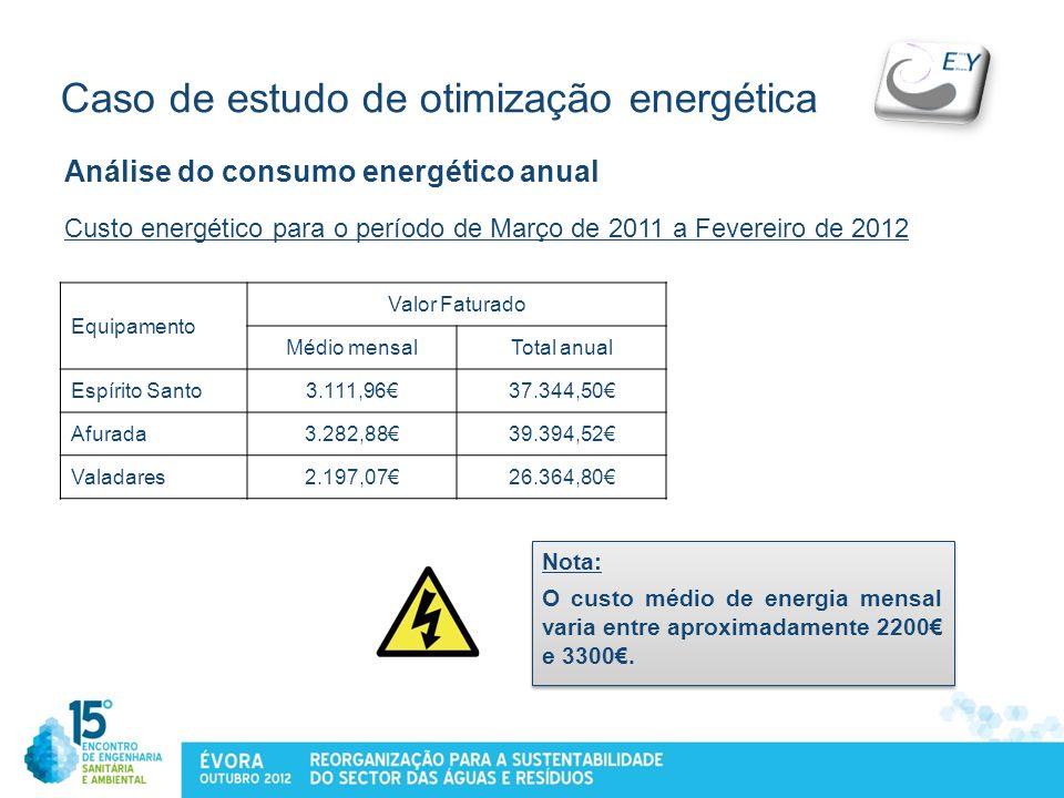 Caso de estudo de otimização energética Análise do consumo energético anual Custo energético para o período de Março de 2011 a Fevereiro de 2012 Nota: