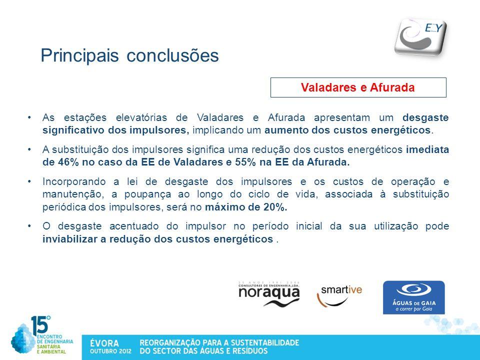 Principais conclusões As estações elevatórias de Valadares e Afurada apresentam um desgaste significativo dos impulsores, implicando um aumento dos cu