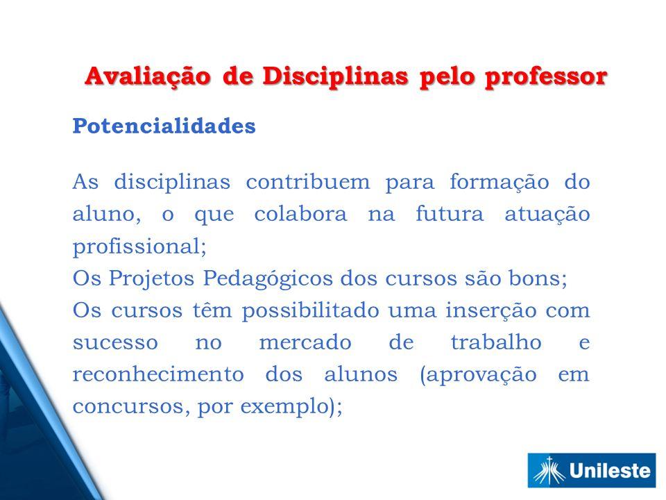 Potencialidades As disciplinas contribuem para formação do aluno, o que colabora na futura atuação profissional; Os Projetos Pedagógicos dos cursos são bons; Os cursos têm possibilitado uma inserção com sucesso no mercado de trabalho e reconhecimento dos alunos (aprovação em concursos, por exemplo); Avaliação de Disciplinas pelo professor