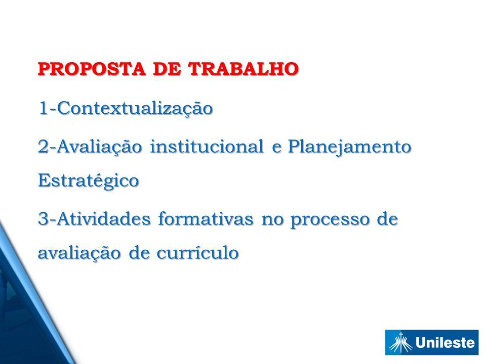 PROPOSTA DE TRABALHO 1-Contextualização 2-Avaliação institucional e Planejamento Estratégico 3-Atividades formativas no processo de avaliação de currí