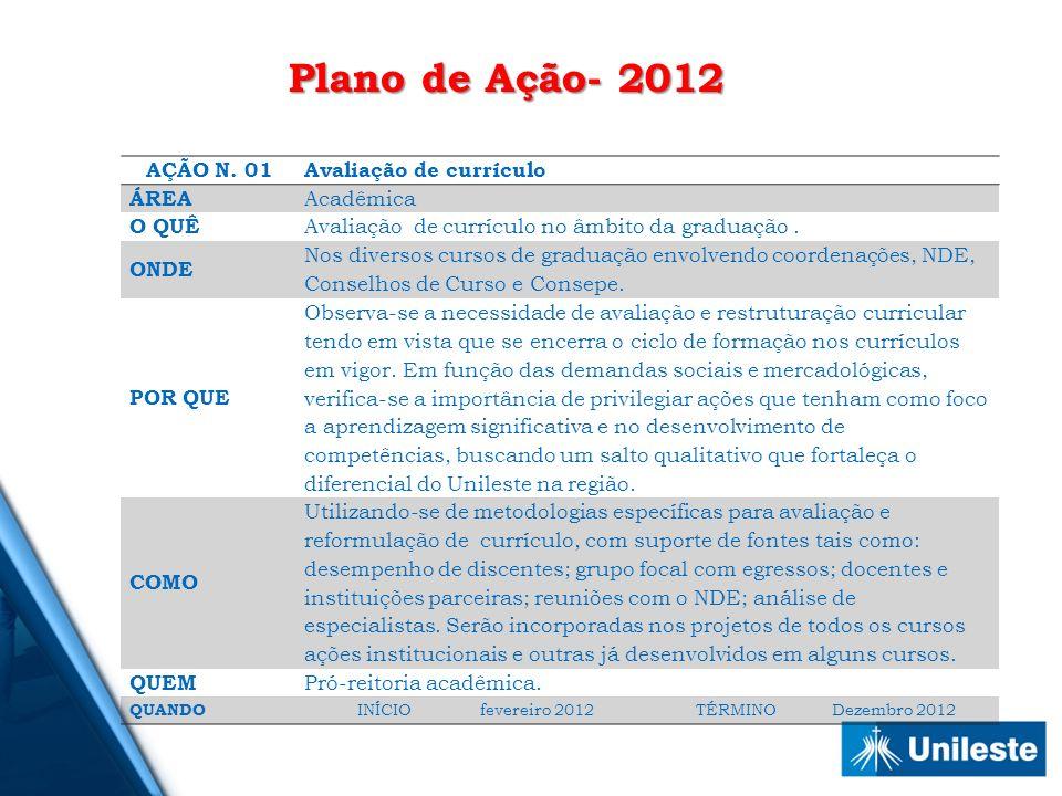 Plano de Ação- 2012 AÇÃO N. 01Avaliação de currículo ÁREA Acadêmica O QUÊ Avaliação de currículo no âmbito da graduação. ONDE Nos diversos cursos de g
