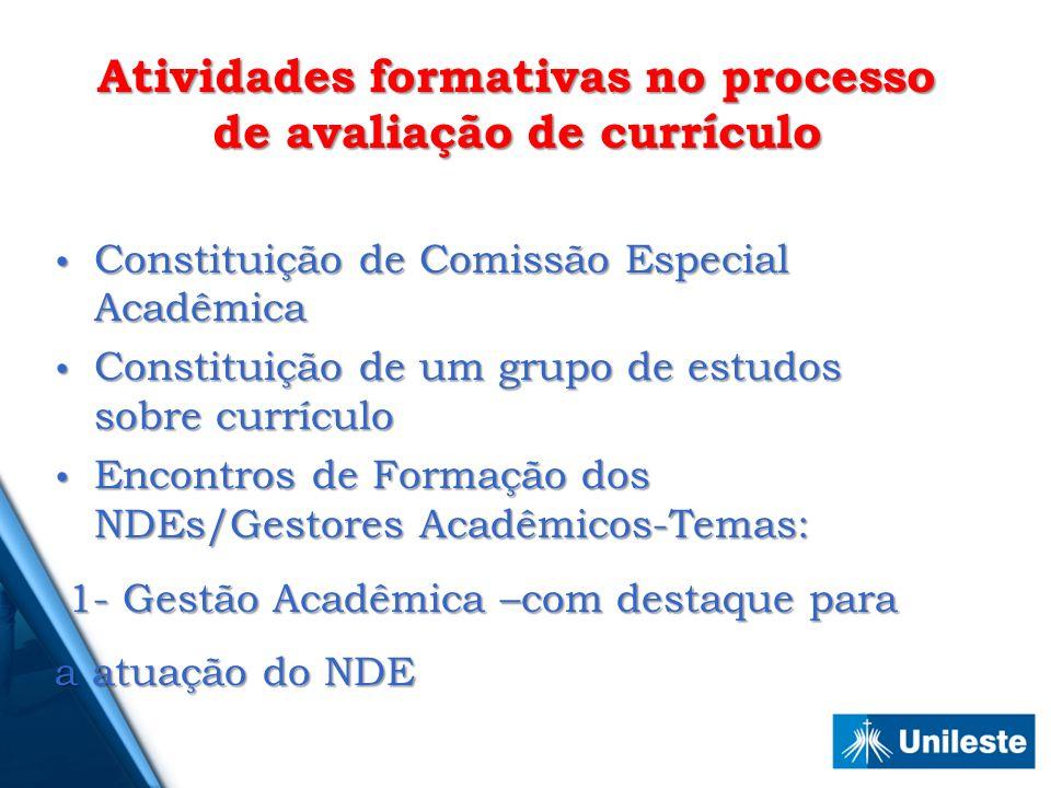 Atividades formativas no processo de avaliação de currículo Constituição de Comissão Especial Acadêmica Constituição de Comissão Especial Acadêmica Co