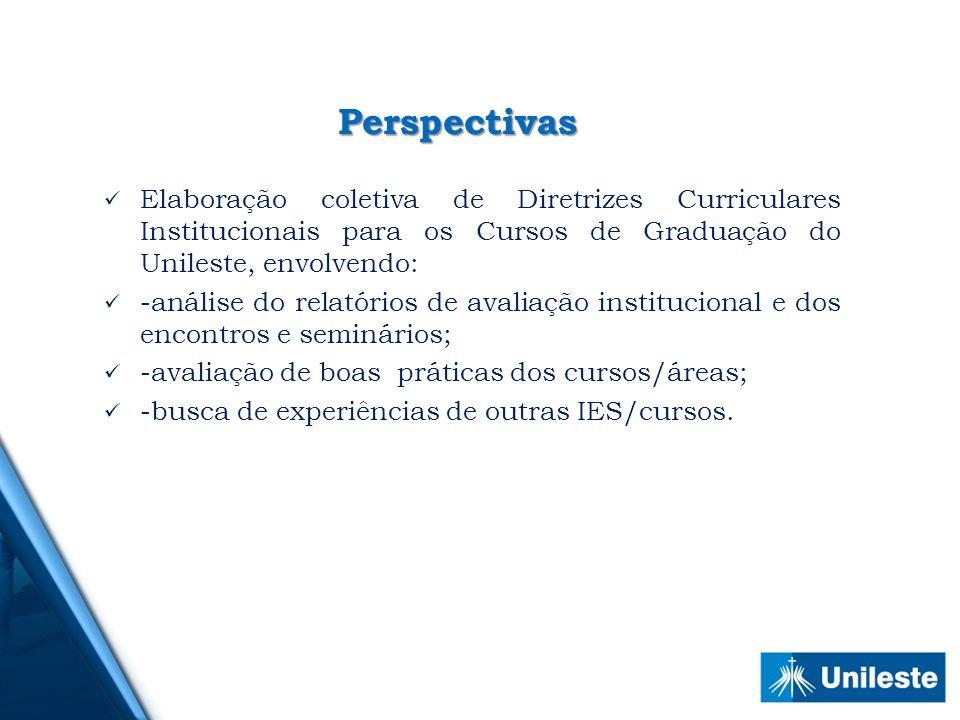 Perspectivas Elaboração coletiva de Diretrizes Curriculares Institucionais para os Cursos de Graduação do Unileste, envolvendo: -análise do relatórios