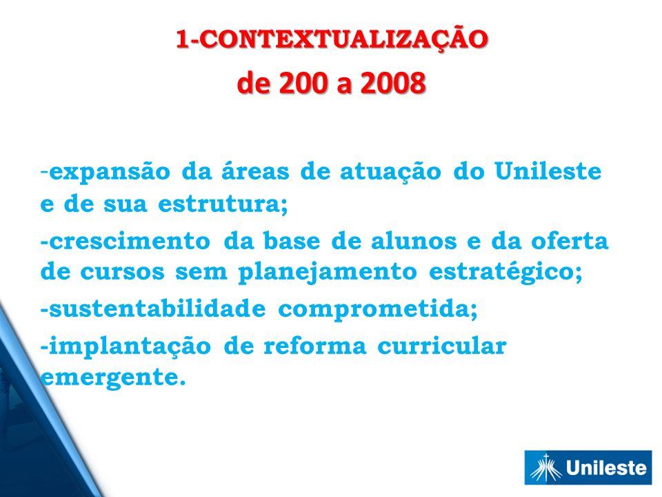 1-CONTEXTUALIZAÇÃO de 200 a 2008 - expansão da áreas de atuação do Unileste e de sua estrutura; -crescimento da base de alunos e da oferta de cursos sem planejamento estratégico; -sustentabilidade comprometida; -implantação de reforma curricular emergente.