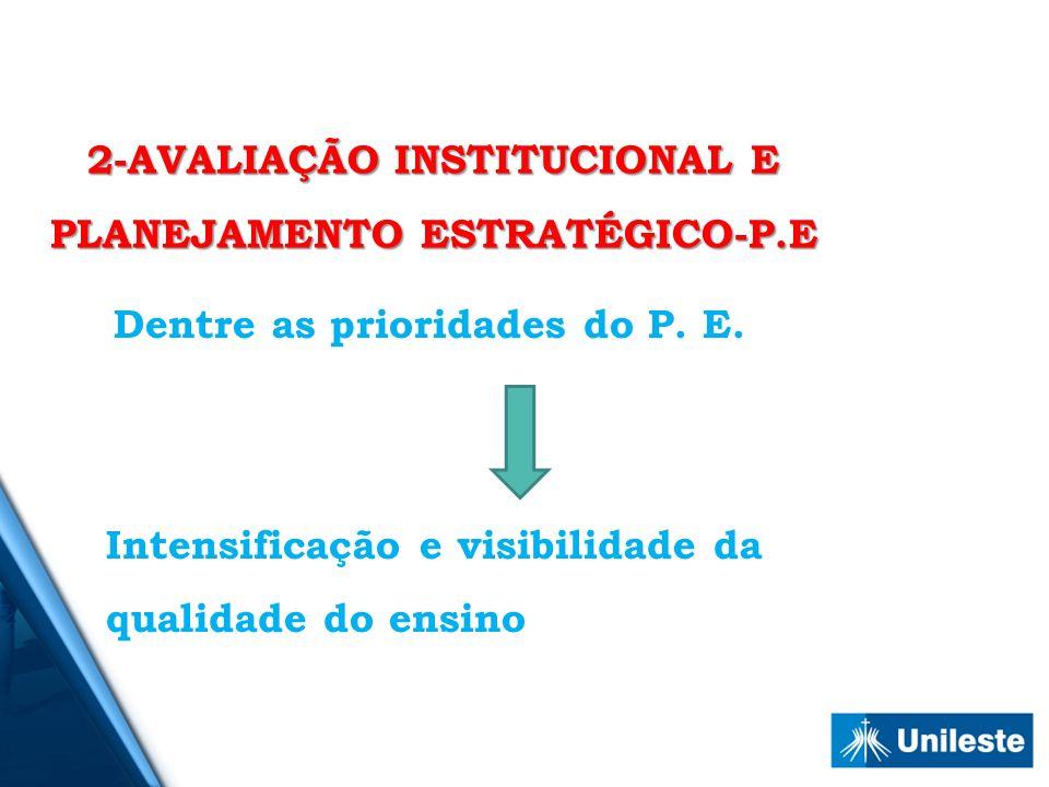Dentre as prioridades do P. E. Intensificação e visibilidade da qualidade do ensino 2-AVALIAÇÃO INSTITUCIONAL E PLANEJAMENTO ESTRATÉGICO-P.E