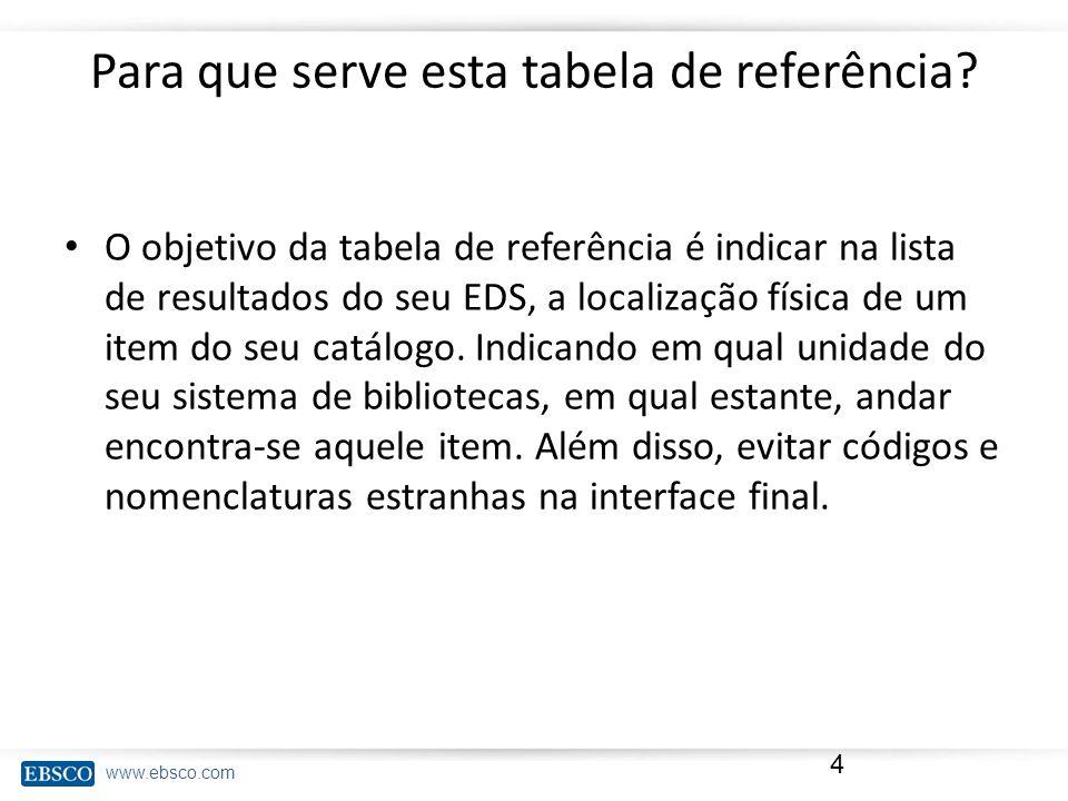 www.ebsco.com Para que serve esta tabela de referência.