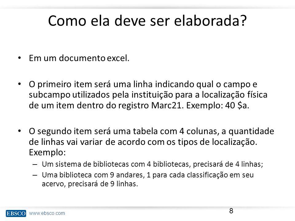 www.ebsco.com Como ela deve ser elaborada. Em um documento excel.