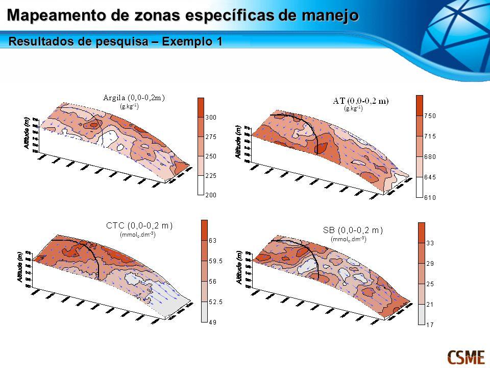 Mapeamento de zonas específicas de manejo ( g.kg -1 ) ( mmol c.dm -3 ) Resultados de pesquisa – Exemplo 1