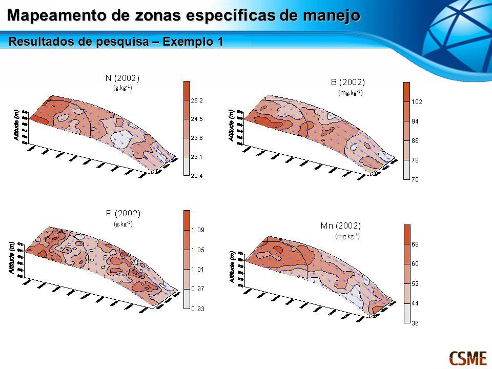 Mapeamento de zonas específicas de manejo ( g.kg -1 ) (m g.kg -1 ) ( g.kg -1 ) Resultados de pesquisa – Exemplo 1