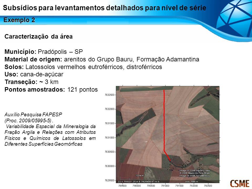 Caracterização da área Município: Pradópolis – SP Material de origem: arenitos do Grupo Bauru, Formação Adamantina Solos: Latossolos vermelhos eutrofé