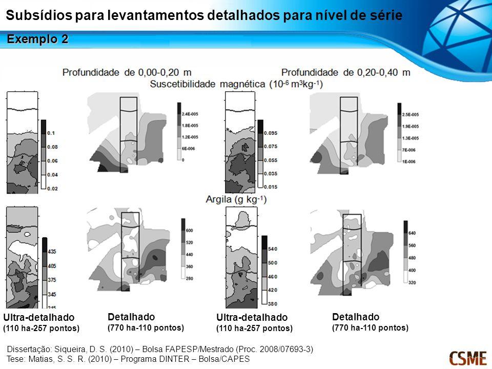 Subsídios para levantamentos detalhados para nível de série Exemplo 2 Dissertação: Siqueira, D. S. (2010) – Bolsa FAPESP/Mestrado (Proc. 2008/07693-3)