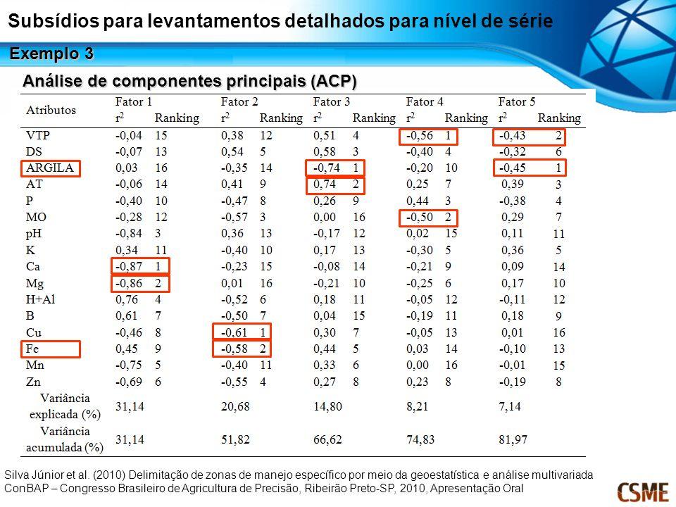 Análise de componentes principais (ACP) Subsídios para levantamentos detalhados para nível de série Exemplo 3 Silva Júnior et al. (2010) Delimitação d